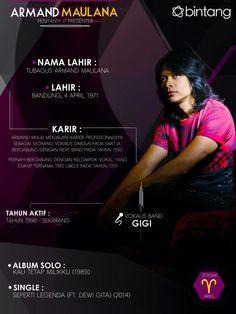 Bagaimana lengkapnya rangkuman perjalanan Armand Maulana? Semuanya telah terangkum dalam infografis berikut ini. #ArmandMaulana #Penyanyi #CelebBio #Bintang #Indonesia