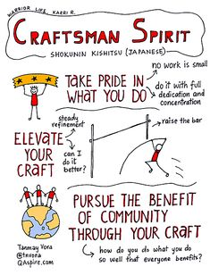 Tanmay Vora - On Leadership, Learning and Change in a Constantly Evolving World of Work! Visual Note Taking, Organization Development, Systems Thinking, Sketch Notes, This Is Us Quotes, Craftsman, Leadership, Spirit, Teaching