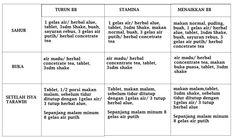 INDEPENDENT DISTRIBUTOR HERBALIFE SEMARANG:  Santya Cut Andika Independent Didtributor Herbalife Semarang (id no d1596542)  Office: Komplek PLN Jl. Ngesrep Barat VI/20 Semarang Home: Klipang Pesona Asri 3 Blok F1 no 61 Semarang