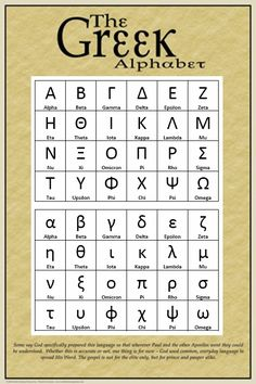 Greek alphabet - A must know for any mathematician or physicist