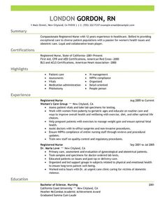 Free Resume Registered Nurse Resume Example To Learn The Best Resume Writing Style.