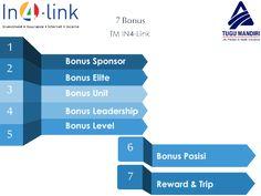 Investasi Terpercaya....: 7 Macam Bonus Dahsyat In4-Link yaitu ....