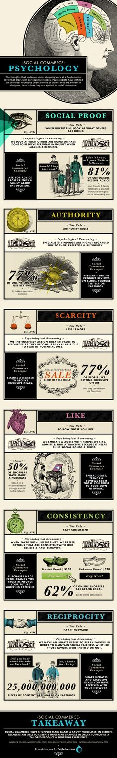 The Psychology of Social Commerce #infographic