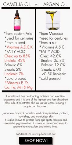 Julie Hewett Camelia Oil I have been crazy about Julie Hewett products since she launched her Noir s Beauty Secrets, Beauty Hacks, Beauty Tips, Beauty Products, Acne Products, Natural Products, Camellia Oil, Ancient Beauty, Lip Pencil