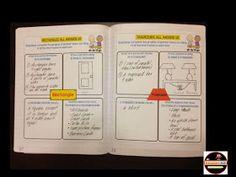 Mr Elementary Math provides math ideas, math strategies and math resources for K teachers. Geometry Interactive Notebook, Interactive Math Journals, Teaching Geometry, Math Notebooks, Teaching Math, Teaching Ideas, Fun Math, Math Math, Math Games
