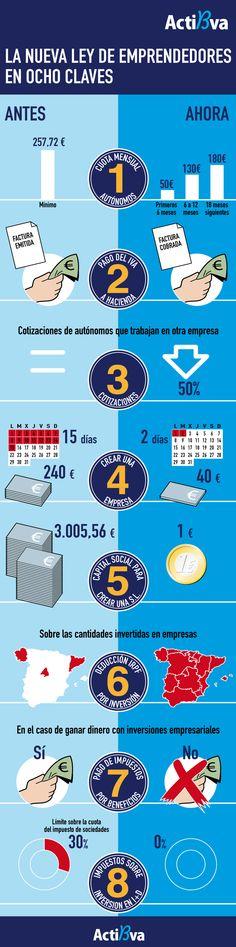 La nueva ley Española para #autonomos en 8 claves.