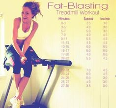 Treadmill workout - fat burn