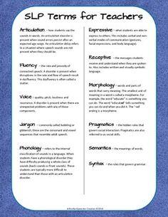 SLP Terms for Teachers