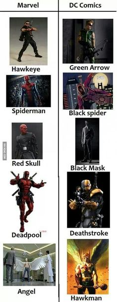 Out of these slim choices I like dc but over all marvel