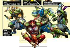 promo-art-for-teenage-mutant-ninja-turtles-movie