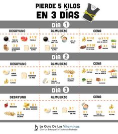 Diet to lose weight in 3 days and how to lose 5 to 10 kilos with a healthy diet - dieta - Dieta Herbalife, Health Diet, Health Fitness, Chocolate Slim, Dieta Fitness, Lose Weight, Weight Loss, Easy Detox, Diet Menu