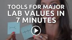 Tools for Major Lab Values in 7 Minutes