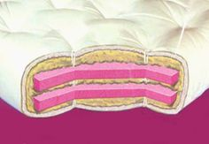 Wool Wrap 8 Inch Futon Mattress by Gold Bond