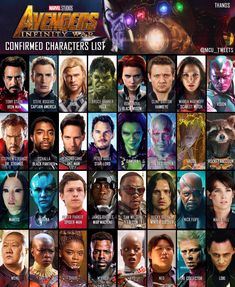 Confirmed Avengers Infinity Wars character list this far :)