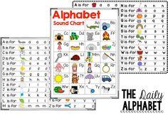 ABCs & Phonics Chart Freebies!