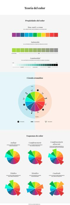 Teoría del color. Guía para crear una paleta de color para tu marca Color Mixing Chart, Colors And Emotions, Instagram Marketing Tips, Make Color, Season Colors, Design Thinking, Color Theory, Basic Colors, Art Education