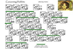 Alternate Version Here are two version of the great song Concerning Hobbits, now for the 12 hole ocarina! Ocarina Tabs, Ocarina Music, Ocarina Instrument, Diatonic Scale, Music Tabs, Concerning Hobbits, Greatest Songs, Lord Of The Rings, Thing 1 Thing 2