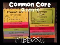 Common Core Standards Kindergarten Flipbooks