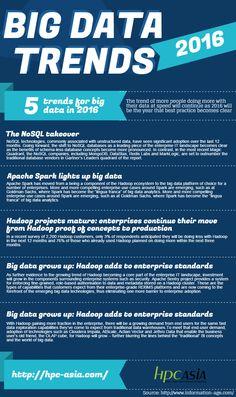 [Infographie] 5 big data trends for 2016 - Aperçu de 5 tendances potentielles de 2016 en matière de #BigData