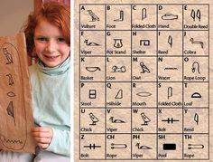 Make your own hieroglyphic alphabet