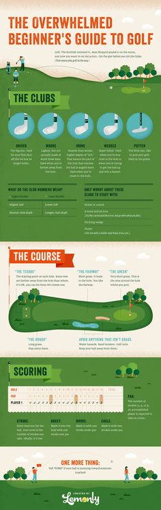 Golf for Beginners | Infographic