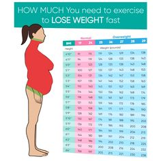 How Much You Need to Exercises to Lose Weight Fast Transform the body just in 28 days! The workout below will help you to achieve desired results in 1 month! Try and prepare the body to summer! Related posts:Never thought that weight … Fitness Gym, Fitness Workouts, Easy Workouts, At Home Workouts, Fitness Motivation, Health Fitness, Free Fitness, Fitness Plan, Workout Challenge