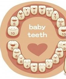 Baby teething questions answered...I am so not looking forward to this. :(