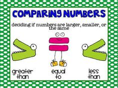 Maths posters for comparing and ordering numbres, place value, and expanded, standard, and word form FREE! Math Charts, Math Anchor Charts, Second Grade Math, First Grade Math, Grade 2, Math Place Value, Place Values, Kindergarten Anchor Charts, School