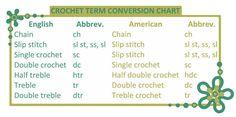 Crochet Term Conversion Chart ❥ 4U // hf