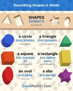 Describing shapes in Greek Thai Alphabet, Greek Alphabet, Greek Language, Language Study, Learn German, Learn French, Norway Facts, Thailand Language, Norwegian Words