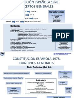 Esquemas Constitucion Española Study Techniques, Study Motivation, Study Tips, Law, Student, Education, Desi, Macrame, Iphone