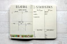 Bullet journalling was created by Ryder Carroll and it's basically a notebook system which incorporates planning, organising, list-makin...