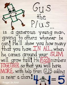 Gus the Plus and Linus the Minus anchor charts for teaching addition and subtraction Math Classroom, Kindergarten Math, Teaching Math, Kindergarten Addition, Future Classroom, Classroom Ideas, Teaching Ideas, Preschool, Fun Math