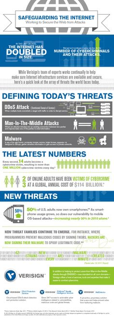 Safeguarding The Internet: Working To Secure The Web From Attacks [INFOGRAPHIC] – Infographic List