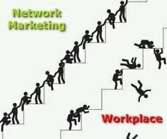 Network Marketing.  The way together up the stairs of success!  The Workplace?  well, as your climbing up you always seem to be falling down!