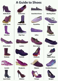 styles.of.shoes