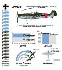 Wings in the sky Luftwaffe, Ww2 Aircraft, Military Aircraft, Ww2 Planes, Landing Gear, Aircraft Design, War Machine, Trains, World War Two