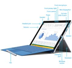 The Surface Pro 3 User Guide and Surface Pro 3 Quick Start Guide will help Surface Pro 3 users familiarize themselves with the new features that the device and the operating system has to offer. Microsoft Surface, Surface Pro 3, Computer Tips, Leica, Visual Basic Tutorials, Watch Rick And Morty, Learn Sql, Natural Hair