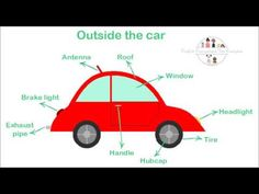 Parts of the car Roof Window, English Vocabulary, Learn English, Improve Yourself, The Outsiders, Learning, Esl, Teacher Stuff, Conversation