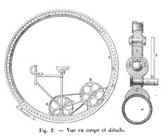 An American monowheel: 1897.  The mechanical details of Mr Venable's monowheel; note the roller-bearing between frame and wheel.    Picture courtesy of Henk Schuurih.