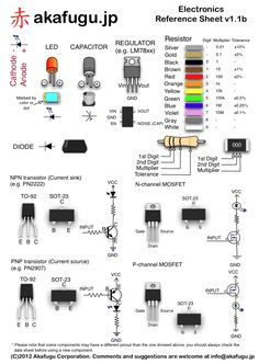 electronics-reference-sheet.png (582×821)