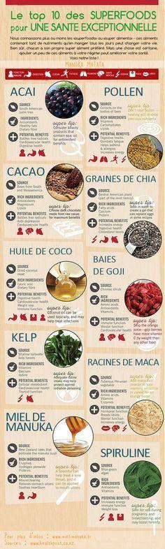 les superfoods ou super aliments ! Manuka et autres, pour prendre soin de sa santé =)