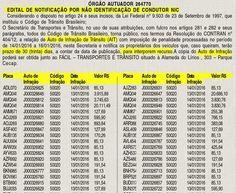 Multas em Guarulhos.SP: STT abre prazos para recursos contra multas de trânsito por não indicação de condutor infrator NIC 50020 +http://brml.co/1lFlErU