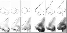 Esquema de desenho de nariz