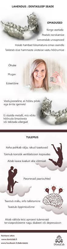 Uneapnoe, intraoraalne seade, DentaSleep