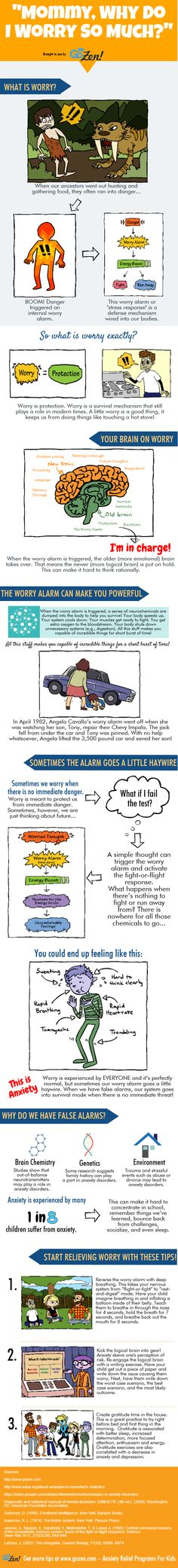 """Mommy, why do I worry so much?"" At some point, children with anxiety want to understand why they are suffering from persistent worry. Try walking your child through this infographic. Kids love to learn that worry actually has a very specific..."