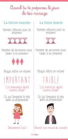 Quand tu te prépares le jour de ton mariage. #mariage #infographie Wedding Tips, Diy Wedding, Wedding Planning, Dream Wedding, Wedding Day, Wedding Planer, Maybe One Day, Book Activities, Marie