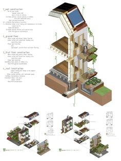 Section of sustainable terrace townhouse typology