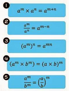 Laws of Exponents (Math Grade IX Level) Gre Prep, Math Formulas, Maths Algebra, 8th Grade Math, Math Help, Homeschool Math, Math For Kids, Math Classroom, Math Resources