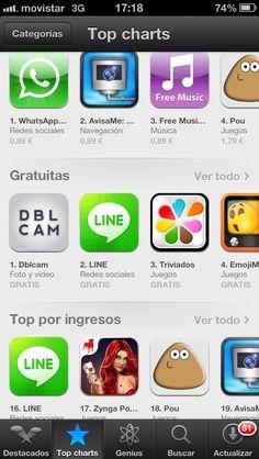 Hemos aprovechado la campaña de lanzamiento de AvisaMe Radares para analizar la evolución de las apps en el ranking del App Store. En este post comparamos el Top de Pago con el Top de Ingresos para comprobar qué apps ganan más
